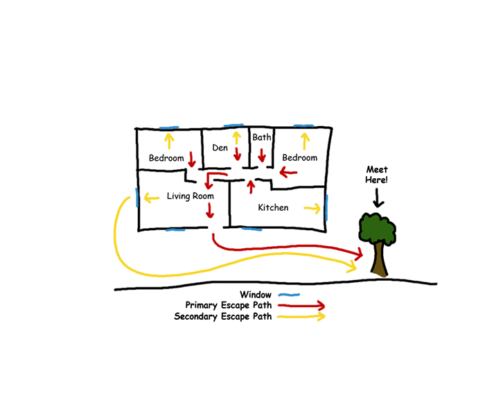 Fire Safety Plan For Your Home